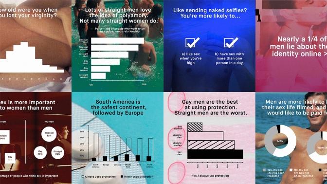 Dazed sex survey results