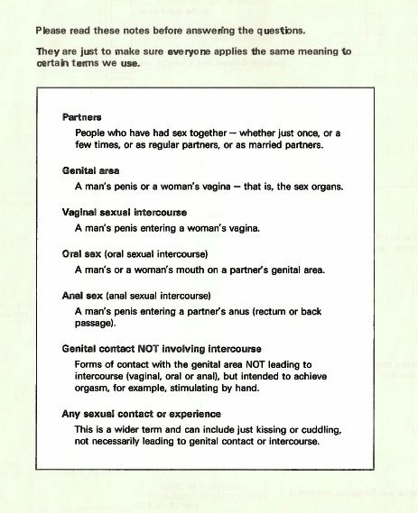 The front page from the 1990 Natsal survey, showing the definitions of activities.