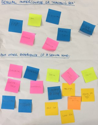 The post-it notes generated during the discussions about what