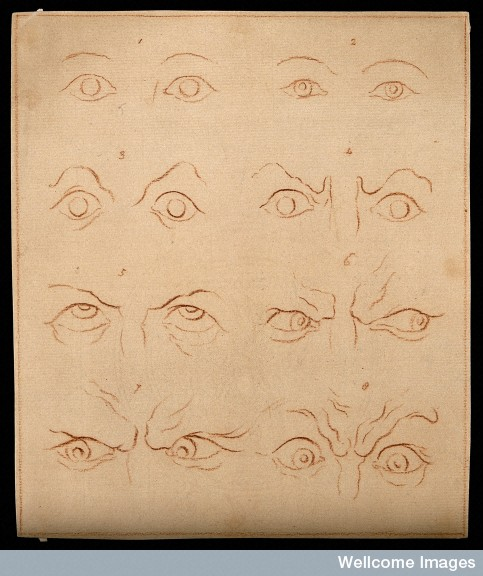 V0009230 Eyes expressing good character (according to Lavater). Drawi