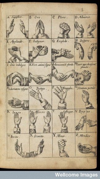 L0071892 p. 151, 24 hand gestures, from Chirologia... Credit: Wellcome Library, London. Wellcome Images images@wellcome.ac.uk http://wellcomeimages.org Chirologia: or the naturall language of the hand. Composed of the speaking motions, and discoursing gestures thereof. Whereunto is added Chironomia: or, the art of manuall rhetoricke. Consisting of the naturall expressions, digested by art in the hand, as the chiefest instrument of eloquence, by historicall manifesto's, exemplified out of the authentique registers of common life, and civill conversation / ...By J. B. Gent. Philochirosophus 1644 Chirologia: or the naturall language of the hand. Composed of the speaking motions, and discoursing gestures thereof. Whereunto is added Chironomia: or, the art of manuall rhetoricke. Consisting of the naturall expressions, digested by art in the hand, as the chiefest instrument of eloquence, by historicall manifesto's, exemplified out of the authentique registers of common life, and civill conversation / J. B. Published: 1644.  Copyrighted work available under Creative Commons Attribution only licence CC BY 4.0 http://creativecommons.org/licenses/by/4.0/