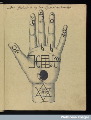 Cabbalistic signs and sigils from an occult manuscript in our collection.