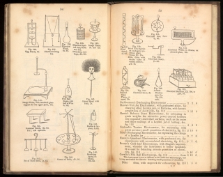 Along with electrical instruments Palmer's catalogue also included toys such as the 'electrical swan' which swam about when placed in electrified water.