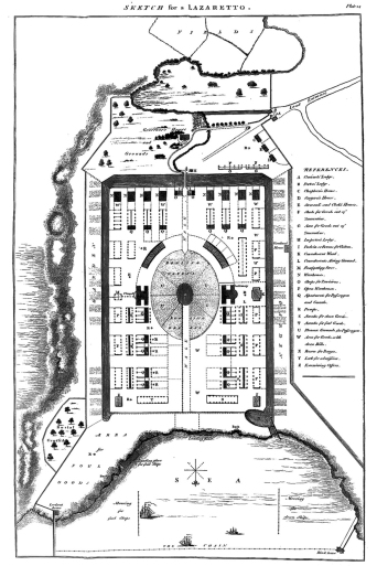A plan for a lazaretto or isolation hospital, John Howard, 1789.